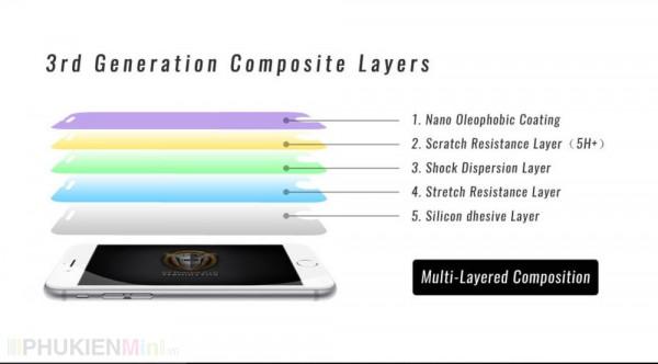 Miếng dán màn hình chịu lực hiệu X-One cho iPhone (dòng vàng), loại Dán dẻo mềm, độ cứng 5H, mỏng 0.2 mm