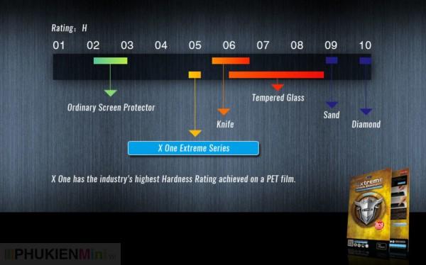 Miếng dán màn hình X-One chịu lực (dòng vàng) cho iPad, chất liệu Dán dẻo, loại Dán dẻo mềm, độ cứng 5H, mỏng 0.2 mm