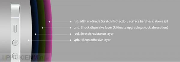 Miếng dán màn hình X-One chịu lực (dòng bạc) cho iPad, loại Dán dẻo mềm, độ cứng 5H, mỏng 0.2 mm